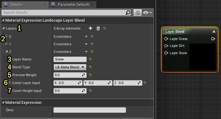 Landscape Expressions Unreal Engine Documentation