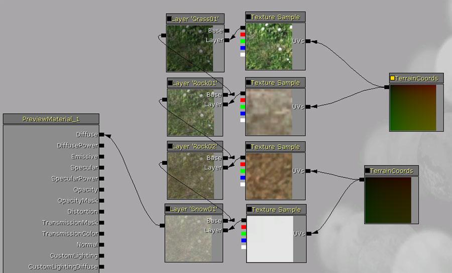 UDK LandscapeMaterials