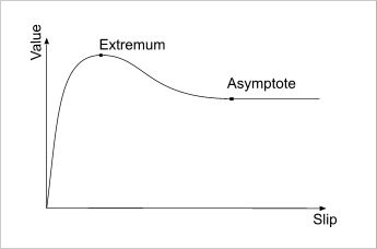 [Image: pacejka_curve.jpg]